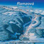 Wyciąg Ramzova